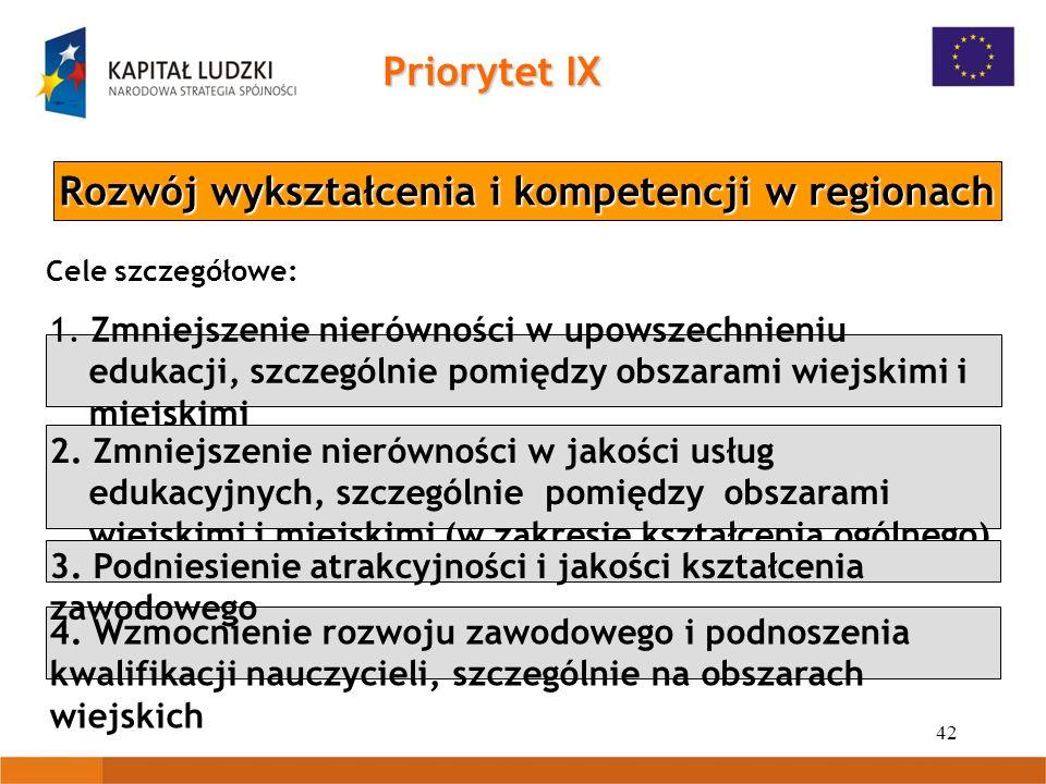 42 Priorytet IX Rozwój wykształcenia i kompetencji w regionach 1. Zmniejszenie nierówności w upowszechnieniu edukacji, szczególnie pomiędzy obszarami
