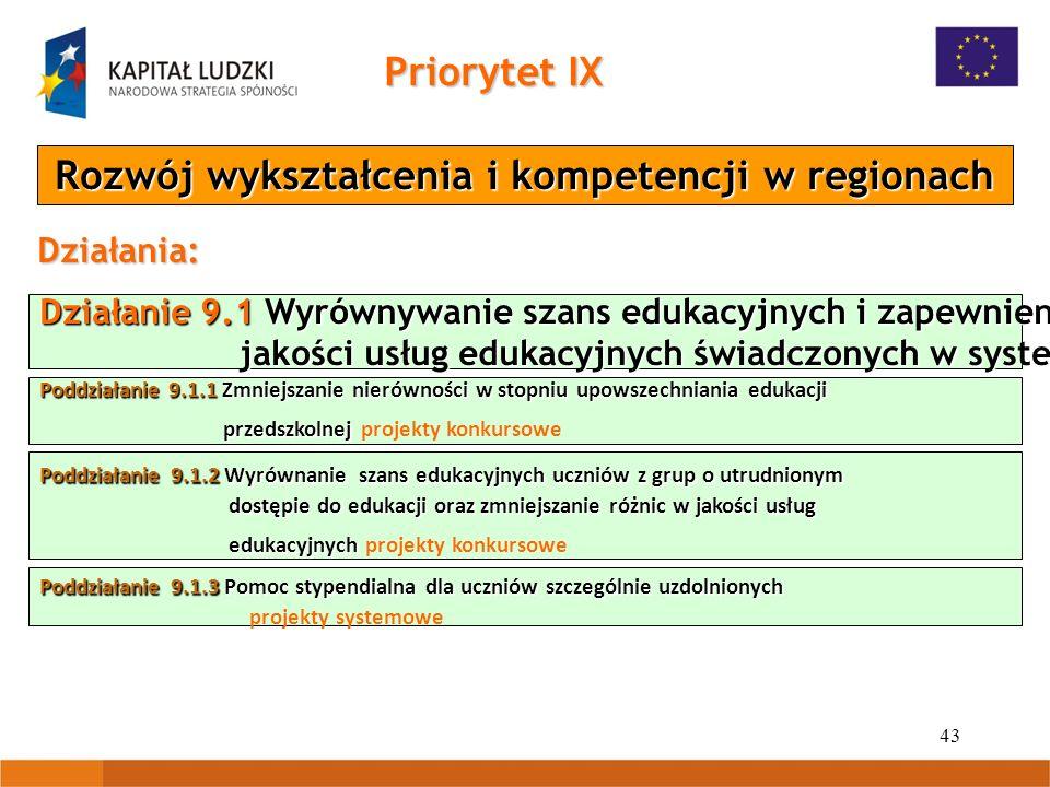 43 Działanie 9.1 Wyrównywanie szans edukacyjnych i zapewnienie wysokiej jakości usług edukacyjnych świadczonych w systemie oświaty jakości usług edukacyjnych świadczonych w systemie oświaty Poddziałanie 9.1.1 Zmniejszanie nierówności w stopniu upowszechniania edukacji przedszkolnej przedszkolnej projekty konkursowe Poddziałanie9.1.2 Wyrównanie szans edukacyjnych uczniów z grup o utrudnionym Poddziałanie 9.1.2 Wyrównanie szans edukacyjnych uczniów z grup o utrudnionym dostępie do edukacji oraz zmniejszanie różnic w jakości usług dostępie do edukacji oraz zmniejszanie różnic w jakości usług edukacyjnych edukacyjnych projekty konkursowe Poddziałanie9.1.3 Pomoc stypendialna dla uczniów szczególnie uzdolnionych Poddziałanie 9.1.3 Pomoc stypendialna dla uczniów szczególnie uzdolnionych projekty systemowe Priorytet IX Rozwój wykształcenia i kompetencji w regionach Działania: