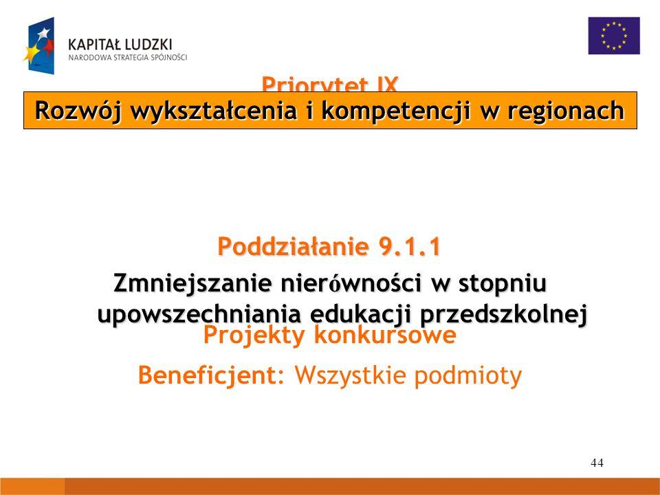 44 Priorytet IX Poddziałanie 9.1.1 Zmniejszanie nier ó wności w stopniu upowszechniania edukacji przedszkolnej Projekty konkursowe Beneficjent: Wszystkie podmioty Rozwój wykształcenia i kompetencji w regionach