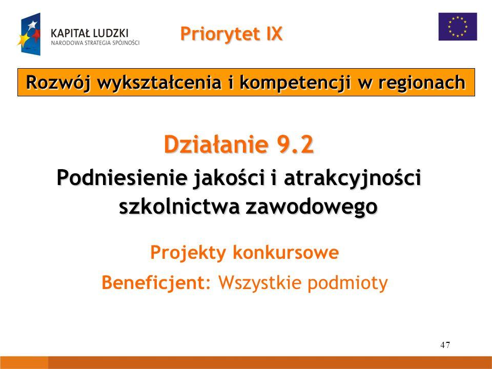 47 Priorytet IX Rozwój wykształcenia i kompetencji w regionach Działanie 9.2 Podniesienie jakości i atrakcyjności szkolnictwa zawodowego Projekty konk