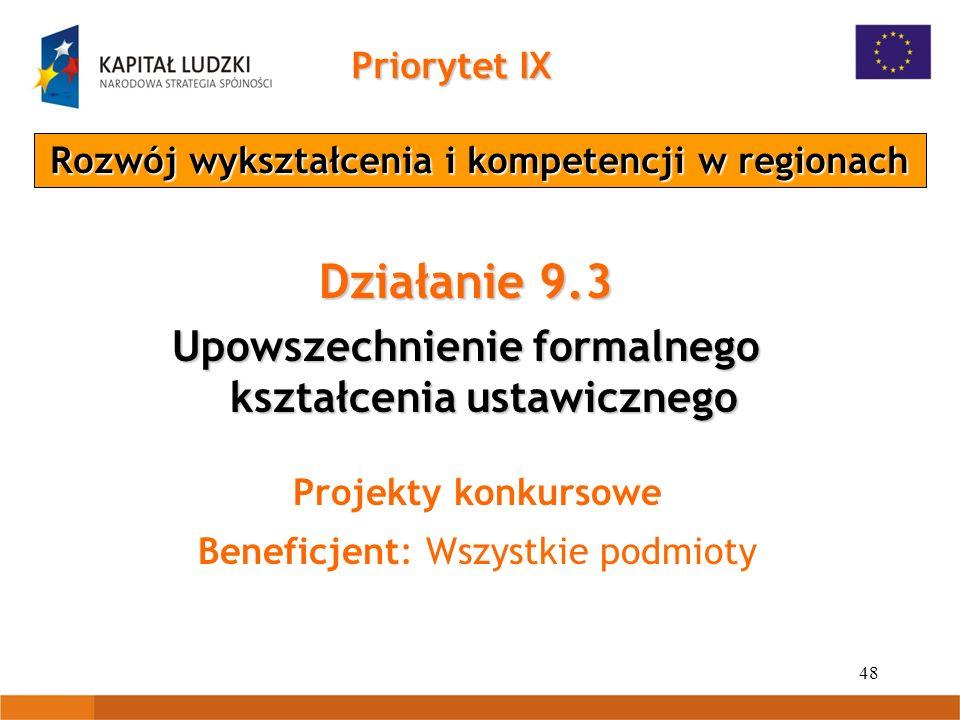 48 Priorytet IX Rozwój wykształcenia i kompetencji w regionach Działanie 9.3 Upowszechnienie formalnego kształcenia ustawicznego Projekty konkursowe Beneficjent: Wszystkie podmioty