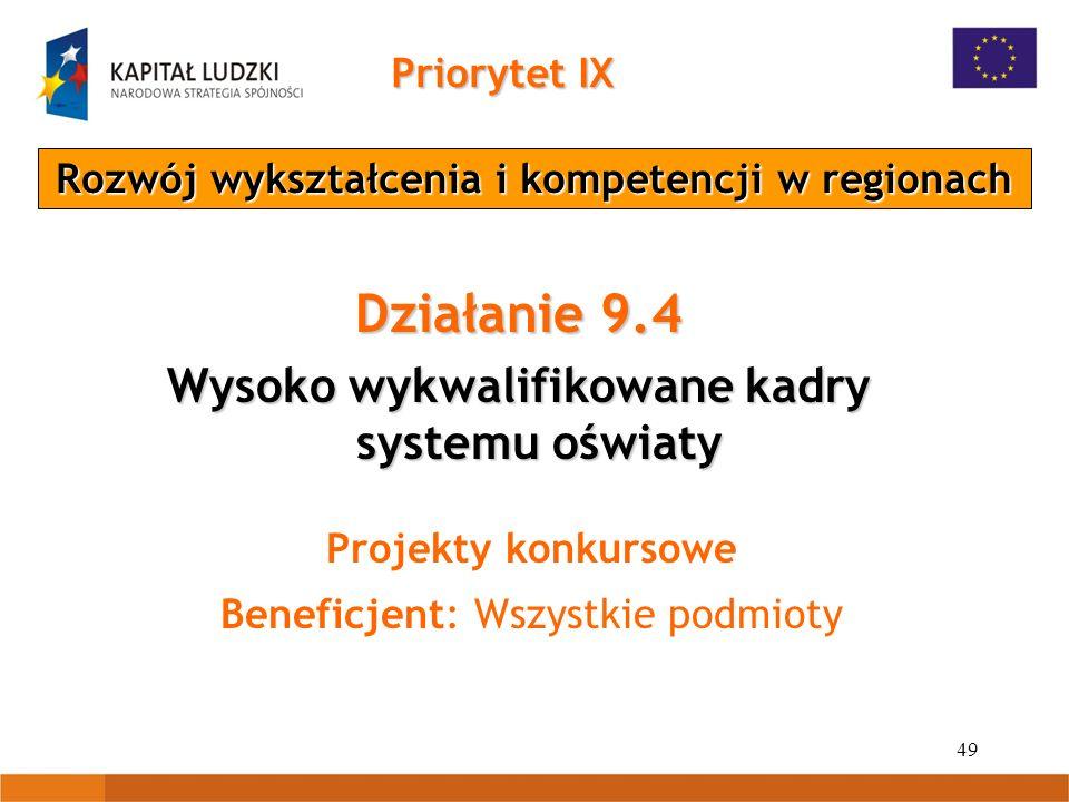 49 Priorytet IX Rozwój wykształcenia i kompetencji w regionach Działanie 9.4 Wysoko wykwalifikowane kadry systemu oświaty Projekty konkursowe Beneficj
