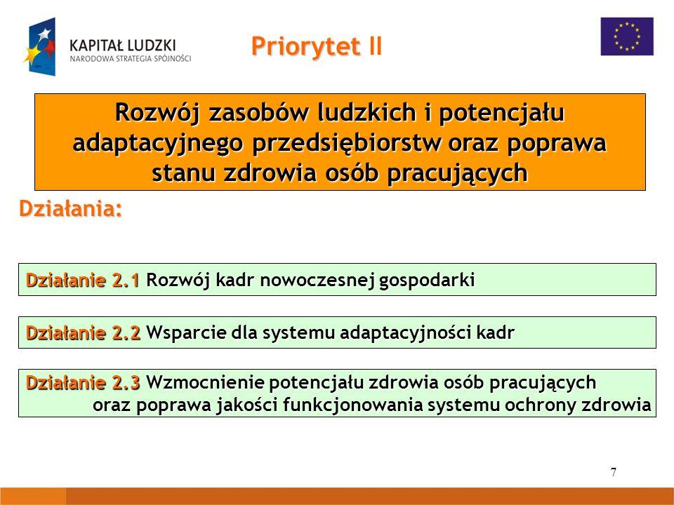 7 Działanie 2.1 Rozwój kadr nowoczesnej gospodarki Działanie 2.2 Wsparcie dla systemu adaptacyjności kadr Priorytet Priorytet II Rozwój zasobów ludzkich i potencjału adaptacyjnego przedsiębiorstw oraz poprawa stanu zdrowia osób pracujących Działania: Działanie 2.3 Wzmocnienie potencjału zdrowia osób pracujących oraz poprawa jakości funkcjonowania systemu ochrony zdrowia