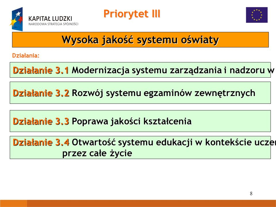 8 Działanie 3.1 Modernizacja systemu zarządzania i nadzoru w oświacie Działanie 3.2 Rozwój systemu egzaminów zewnętrznych Działanie 3.4 Otwartość syst