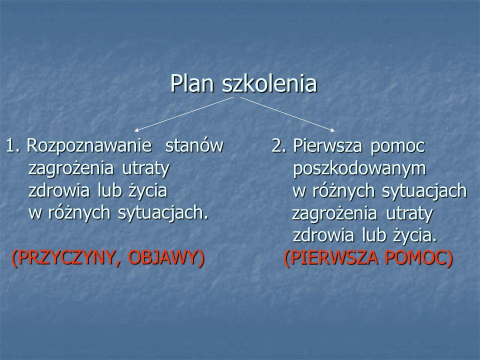 Plan szkolenia 1. Rozpoznawanie stanów zagrożenia utraty zdrowia lub życia w różnych sytuacjach. (PRZYCZYNY, OBJAWY) Plan szkolenia 1. Rozpoznawanie s