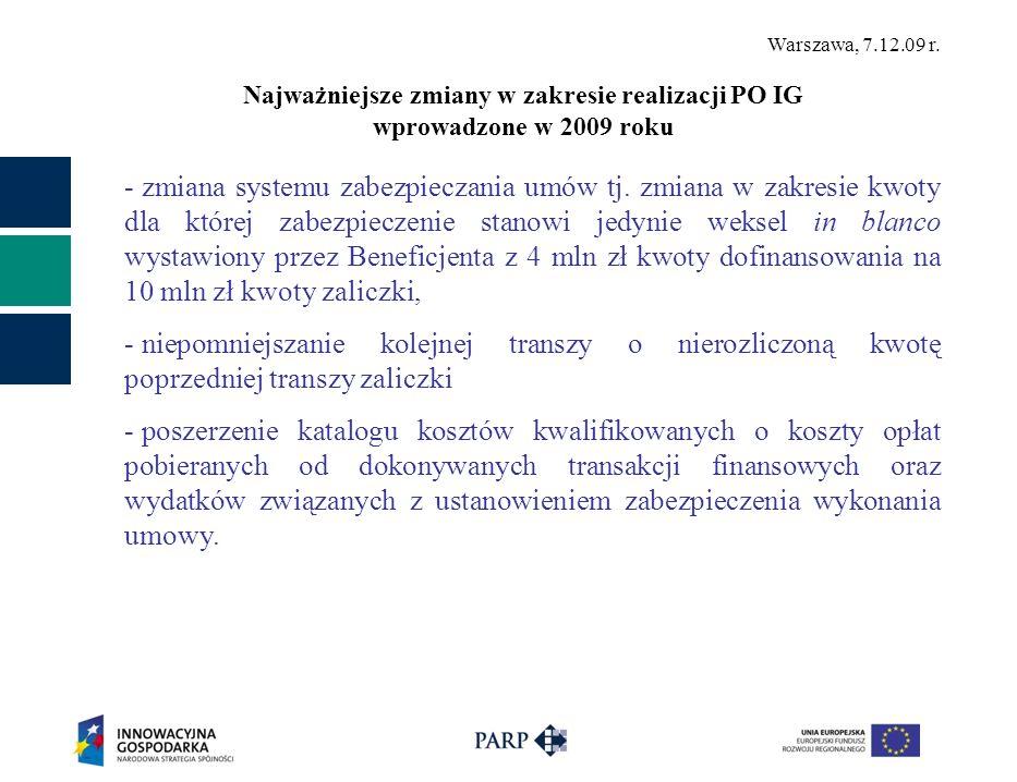 Warszawa, 7.12.09 r. - zmiana systemu zabezpieczania umów tj. zmiana w zakresie kwoty dla której zabezpieczenie stanowi jedynie weksel in blanco wysta