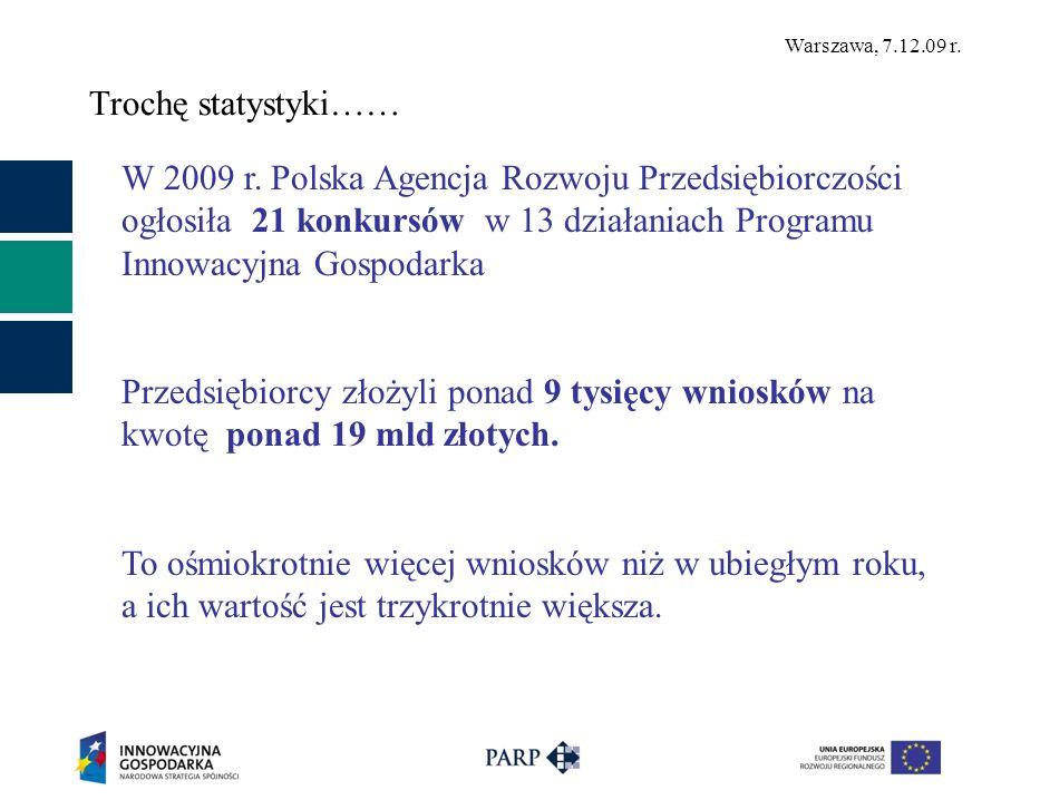 Warszawa, 7.12.09 r.Dziękuję za uwagę Polska Agencja Rozwoju Przedsiębiorczości ul.