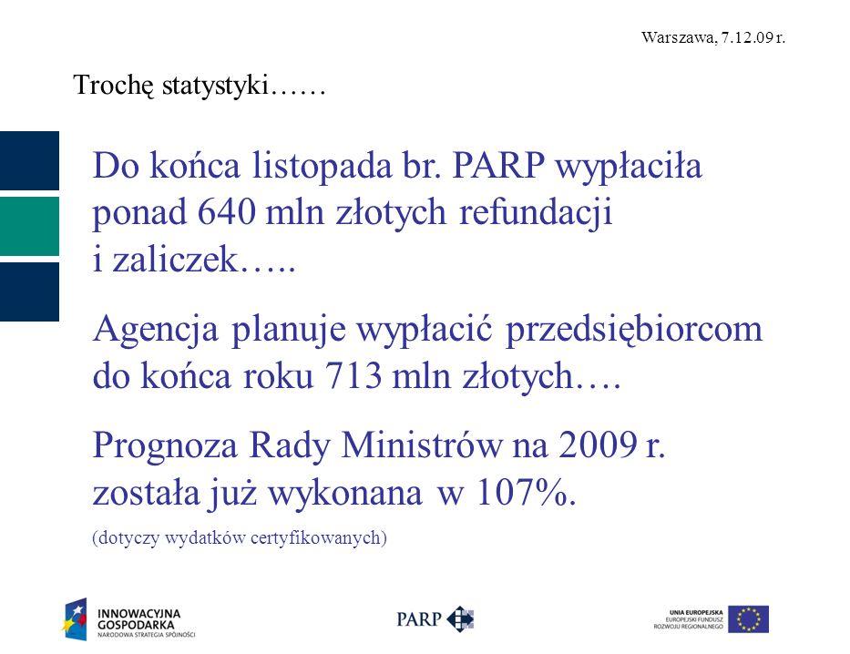 Warszawa, 7.12.09 r.Wartość zaliczek i refundacji wypłaconych w 2009 r.