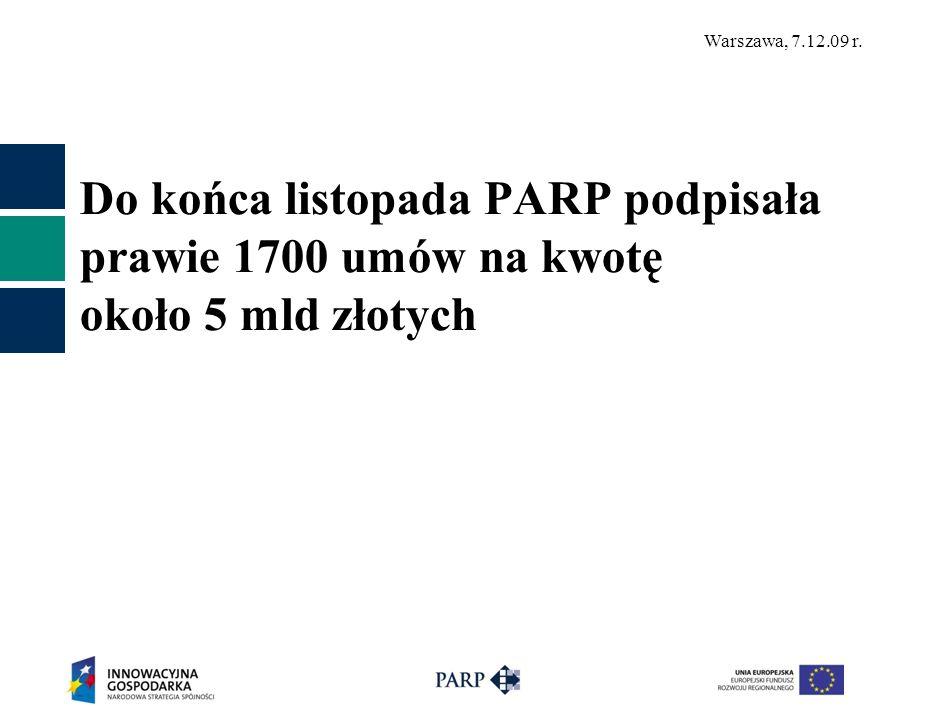 Warszawa, 7.12.09 r. Do końca listopada PARP podpisała prawie 1700 umów na kwotę około 5 mld złotych