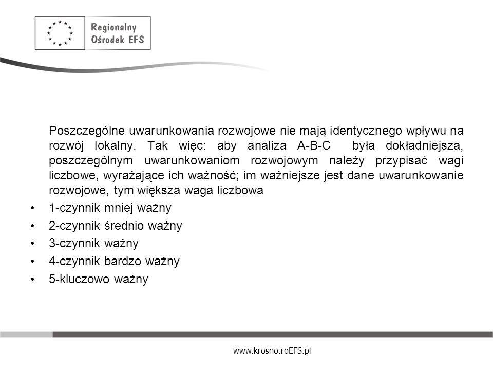 www.krosno.roEFS.pl Poszczególne uwarunkowania rozwojowe nie mają identycznego wpływu na rozwój lokalny. Tak więc: aby analiza A-B-C była dokładniejsz