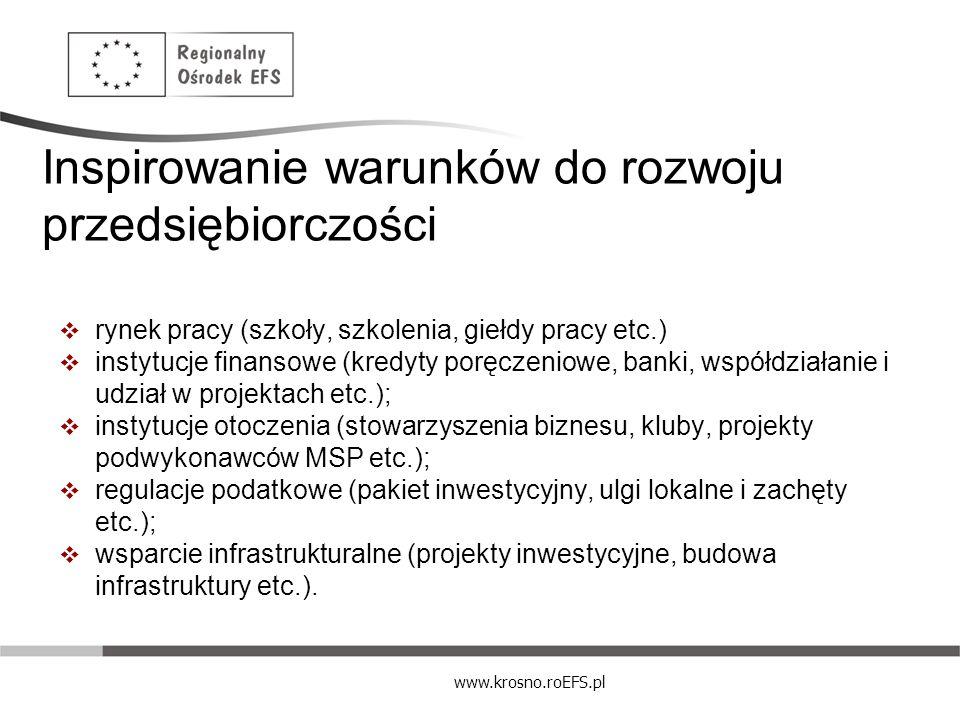 www.krosno.roEFS.pl Inspirowanie warunków do rozwoju przedsiębiorczości rynek pracy (szkoły, szkolenia, giełdy pracy etc.) instytucje finansowe (kredy