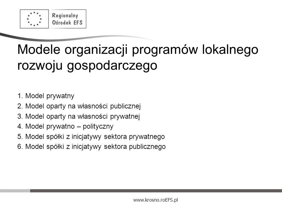 www.krosno.roEFS.pl Modele organizacji programów lokalnego rozwoju gospodarczego 1. Model prywatny 2. Model oparty na własności publicznej 3. Model op