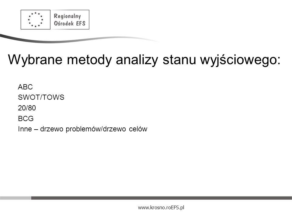 www.krosno.roEFS.pl Wybrane metody analizy stanu wyjściowego: ABC SWOT/TOWS 20/80 BCG Inne – drzewo problemów/drzewo celów