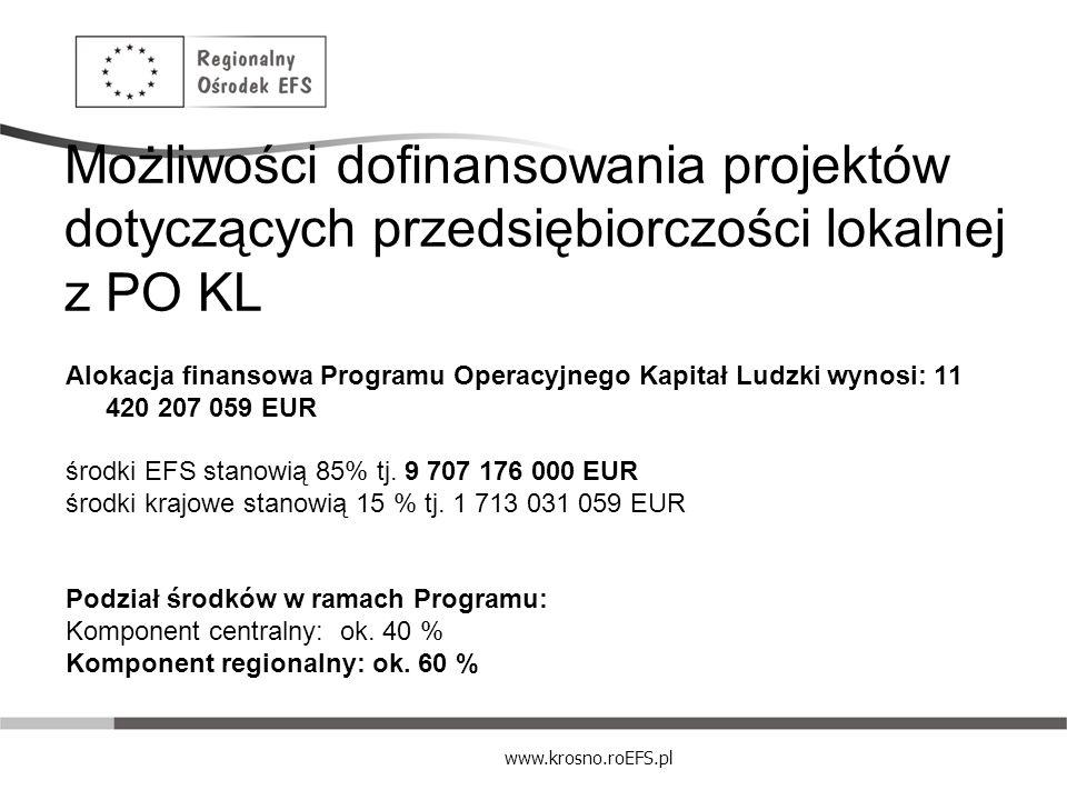 Możliwości dofinansowania projektów dotyczących przedsiębiorczości lokalnej z PO KL Alokacja finansowa Programu Operacyjnego Kapitał Ludzki wynosi: 11