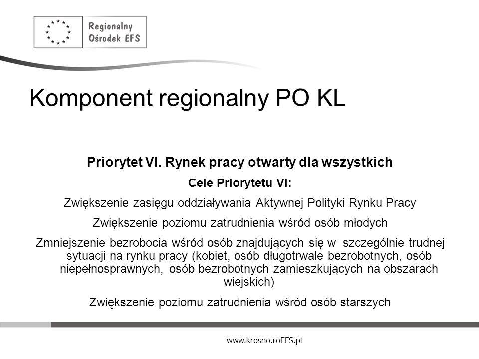 www.krosno.roEFS.pl Komponent regionalny PO KL Priorytet VI. Rynek pracy otwarty dla wszystkich Cele Priorytetu VI: Zwiększenie zasięgu oddziaływania