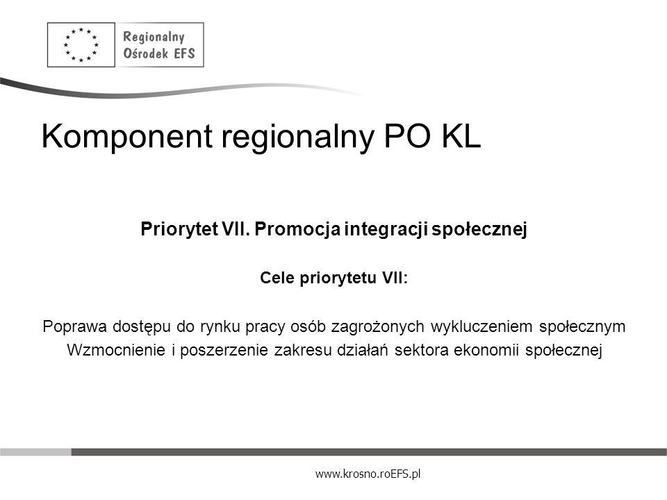 www.krosno.roEFS.pl Komponent regionalny PO KL Priorytet VII. Promocja integracji społecznej Cele priorytetu VII: Poprawa dostępu do rynku pracy osób
