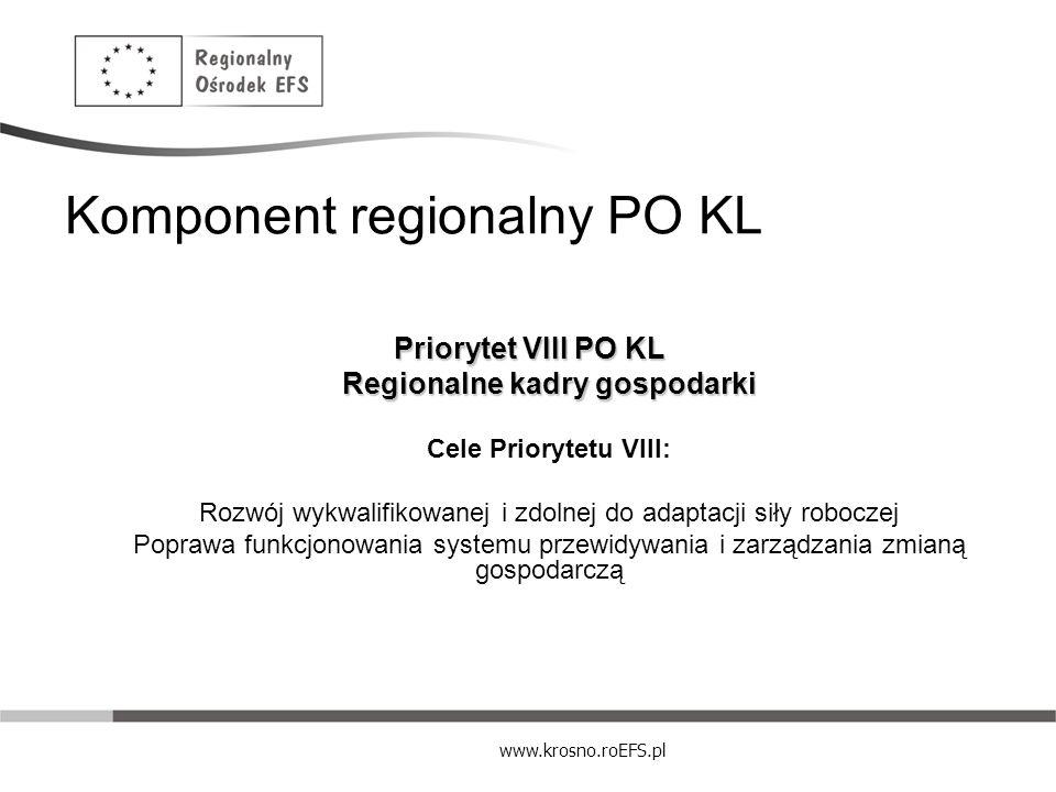 www.krosno.roEFS.pl Komponent regionalny PO KL Priorytet VIII PO KL Regionalne kadry gospodarki Cele Priorytetu VIII: Rozwój wykwalifikowanej i zdolne