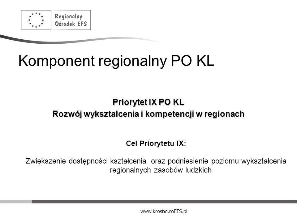 www.krosno.roEFS.pl Komponent regionalny PO KL Priorytet IX PO KL Rozwój wykształcenia i kompetencji w regionach Cel Priorytetu IX: Zwiększenie dostęp