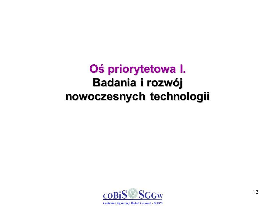 13 Oś priorytetowa I. Badania i rozwój nowoczesnych technologii