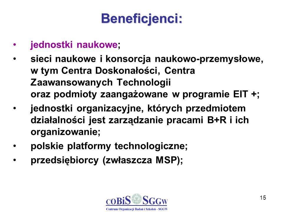 15 Beneficjenci: jednostki naukowe; sieci naukowe i konsorcja naukowo-przemysłowe, w tym Centra Doskonałości, Centra Zaawansowanych Technologii oraz p