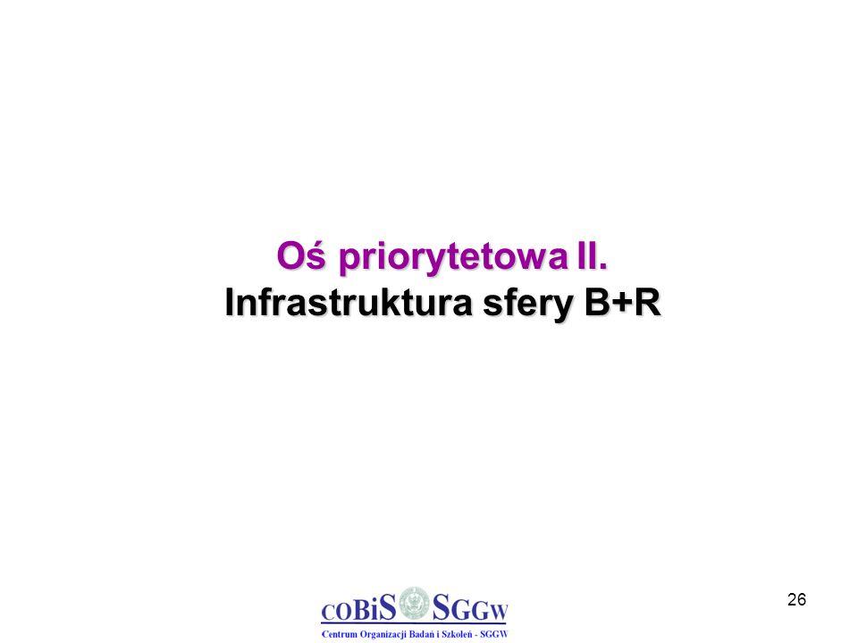 26 Oś priorytetowa II. Infrastruktura sfery B+R