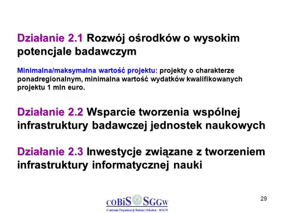 29 Działanie 2.1 Rozwój ośrodków o wysokim potencjale badawczym Minimalna/maksymalna wartość projektu: projekty o charakterze ponadregionalnym, minima