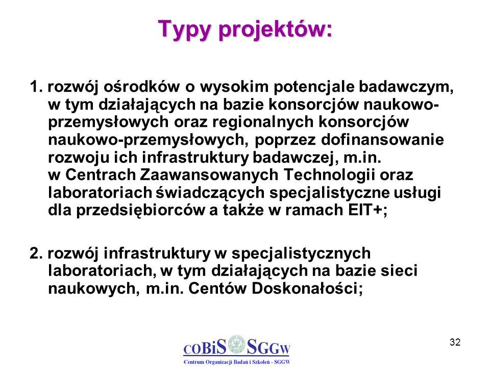 32 Typy projektów: 1. rozwój ośrodków o wysokim potencjale badawczym, w tym działających na bazie konsorcjów naukowo- przemysłowych oraz regionalnych