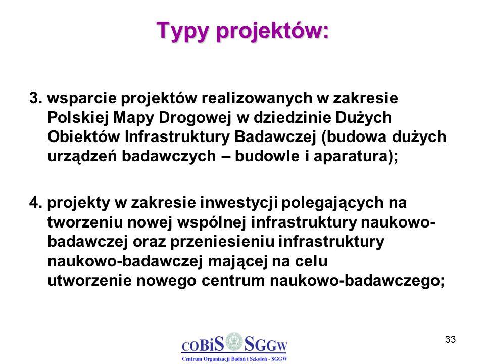 33 Typy projektów: 3. wsparcie projektów realizowanych w zakresie Polskiej Mapy Drogowej w dziedzinie Dużych Obiektów Infrastruktury Badawczej (budowa