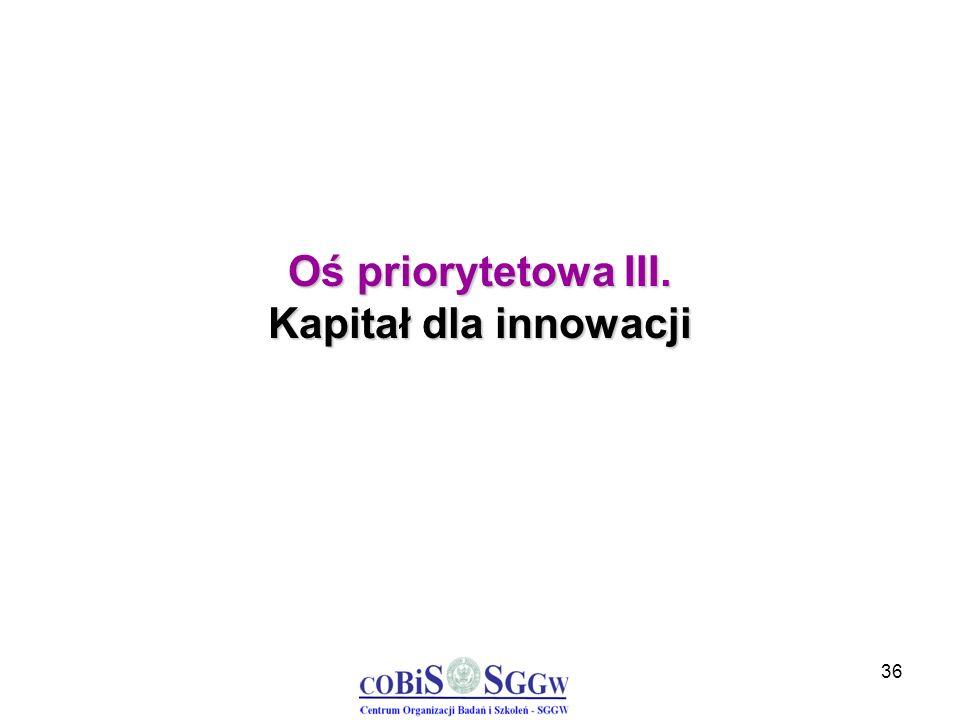 36 Oś priorytetowa III. Kapitał dla innowacji