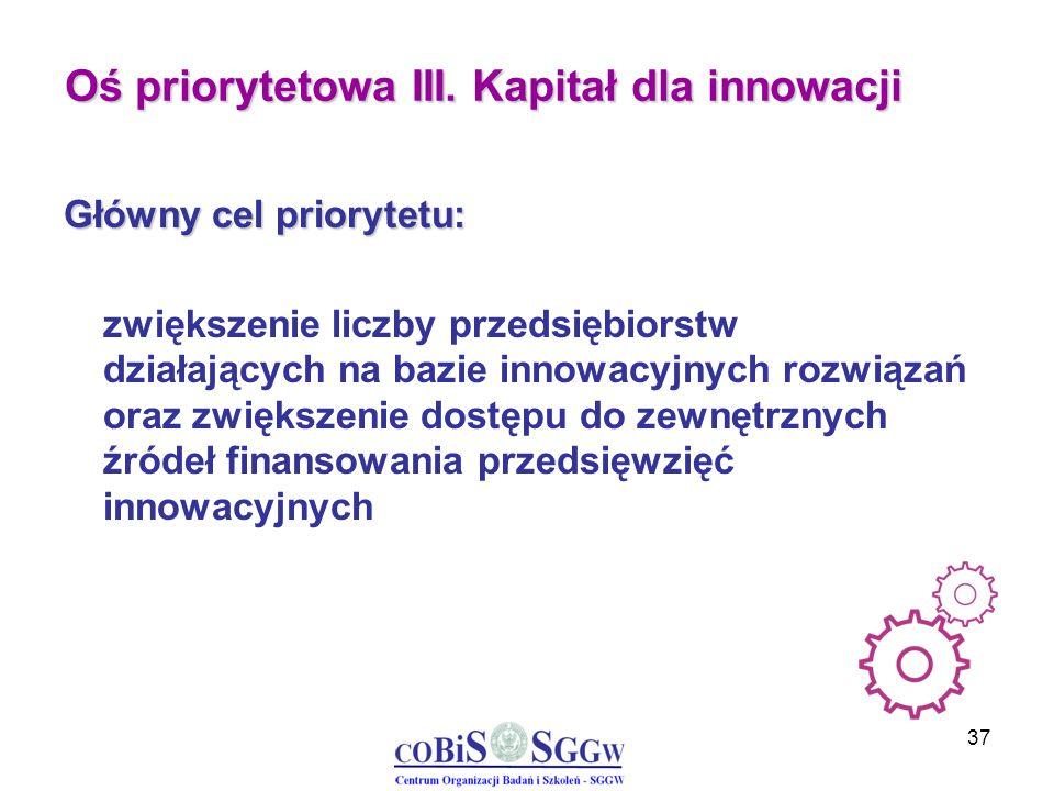 37 Oś priorytetowa III. Kapitał dla innowacji Główny cel priorytetu: zwiększenie liczby przedsiębiorstw działających na bazie innowacyjnych rozwiązań