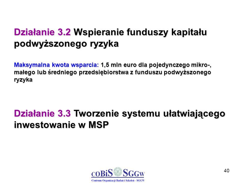40 Działanie 3.2 Wspieranie funduszy kapitału podwyższonego ryzyka Maksymalna kwota wsparcia: 1,5 mln euro dla pojedynczego mikro-, małego lub średnie