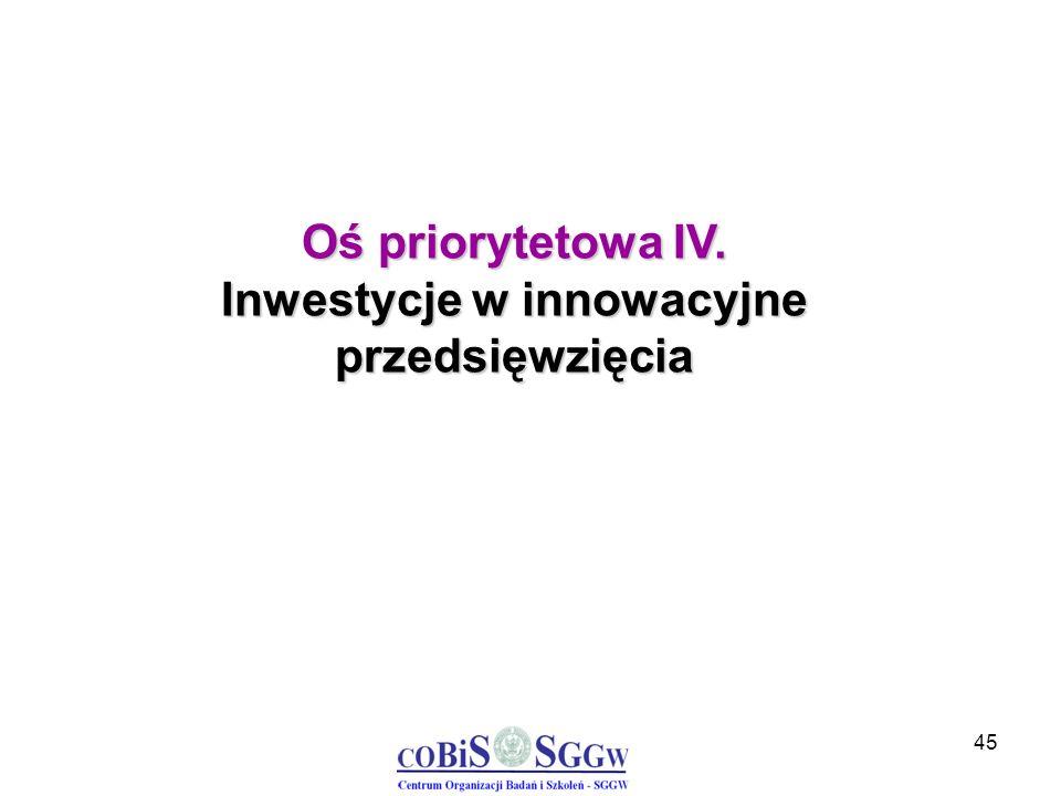 45 Oś priorytetowa IV. Inwestycje w innowacyjne przedsięwzięcia