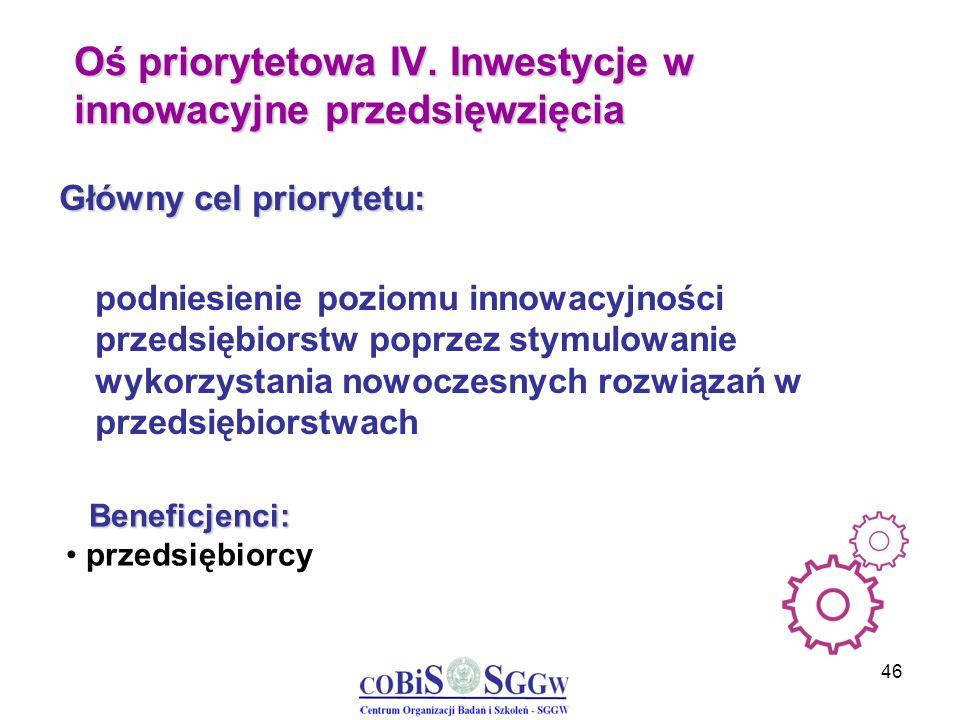 46 Oś priorytetowa IV. Inwestycje w innowacyjne przedsięwzięcia Główny cel priorytetu: podniesienie poziomu innowacyjności przedsiębiorstw poprzez sty