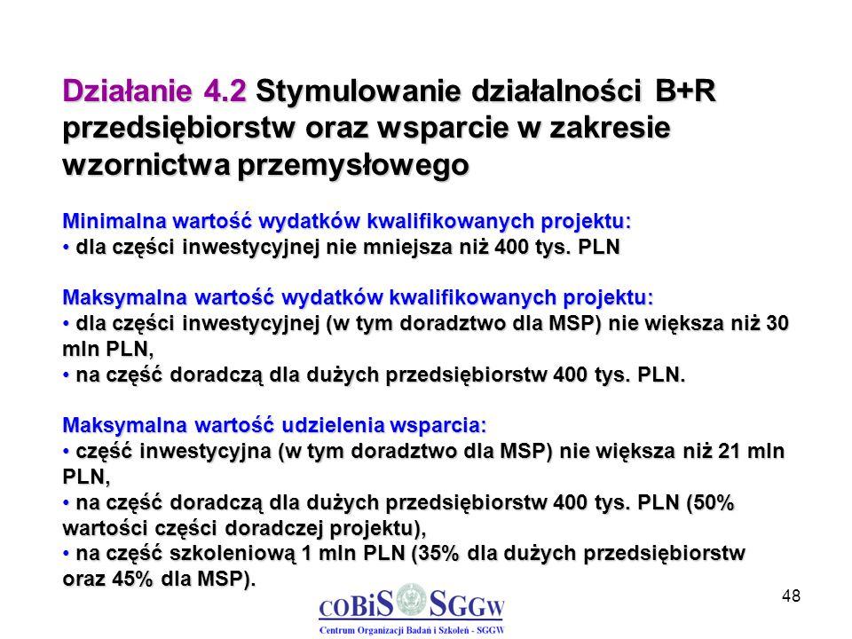 48 Działanie 4.2 Stymulowanie działalności B+R przedsiębiorstw oraz wsparcie w zakresie wzornictwa przemysłowego Minimalna wartość wydatków kwalifikow