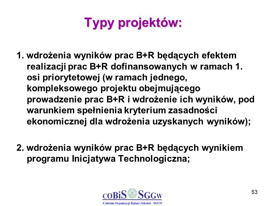 53 Typy projektów: 1. wdrożenia wyników prac B+R będących efektem realizacji prac B+R dofinansowanych w ramach 1. osi priorytetowej (w ramach jednego,