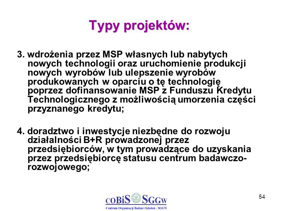54 Typy projektów: 3. wdrożenia przez MSP własnych lub nabytych nowych technologii oraz uruchomienie produkcji nowych wyrobów lub ulepszenie wyrobów p