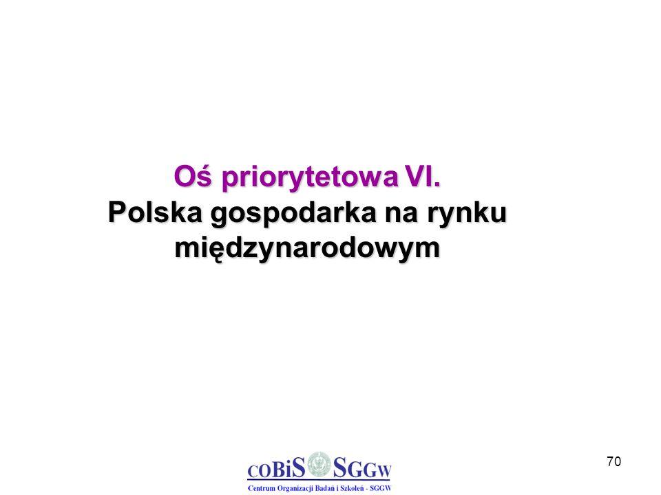 70 Oś priorytetowa VI. Polska gospodarka na rynku międzynarodowym
