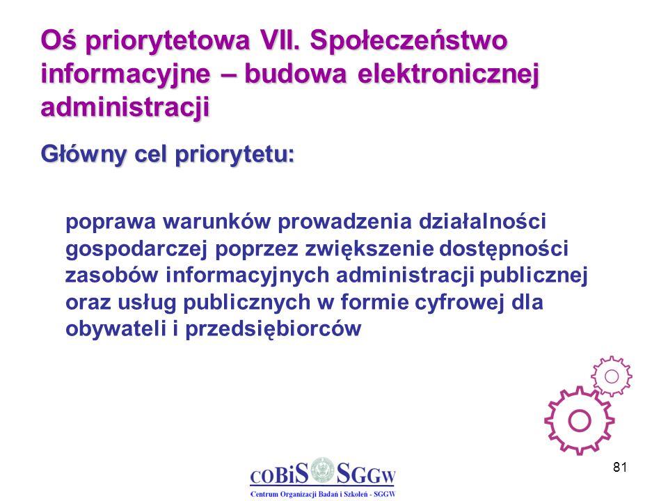 81 Oś priorytetowa VII. Społeczeństwo informacyjne – budowa elektronicznej administracji Główny cel priorytetu: poprawa warunków prowadzenia działalno