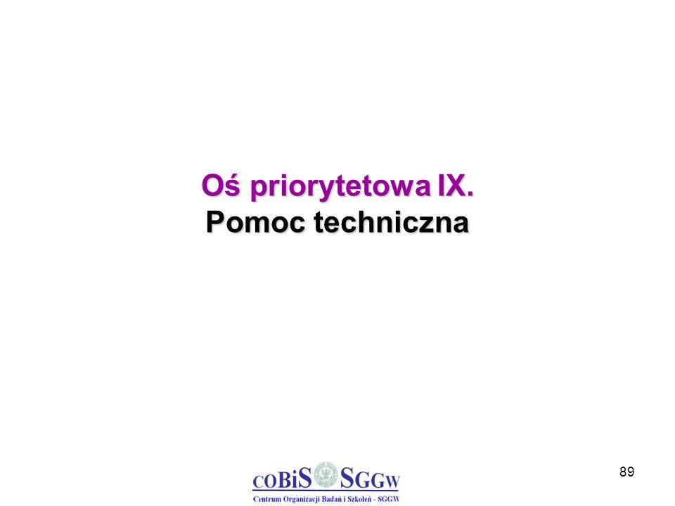 89 Oś priorytetowa IX. Pomoc techniczna