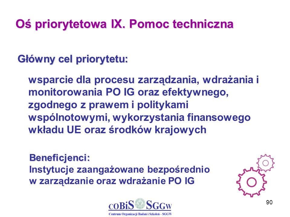 90 Oś priorytetowa IX. Pomoc techniczna Główny cel priorytetu: wsparcie dla procesu zarządzania, wdrażania i monitorowania PO IG oraz efektywnego, zgo