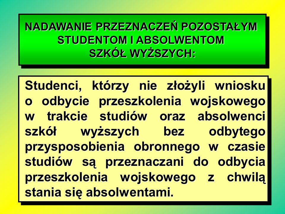 Studenci, którzy nie złożyli wniosku o odbycie przeszkolenia wojskowego w trakcie studiów oraz absolwenci szkół wyższych bez odbytego przysposobienia