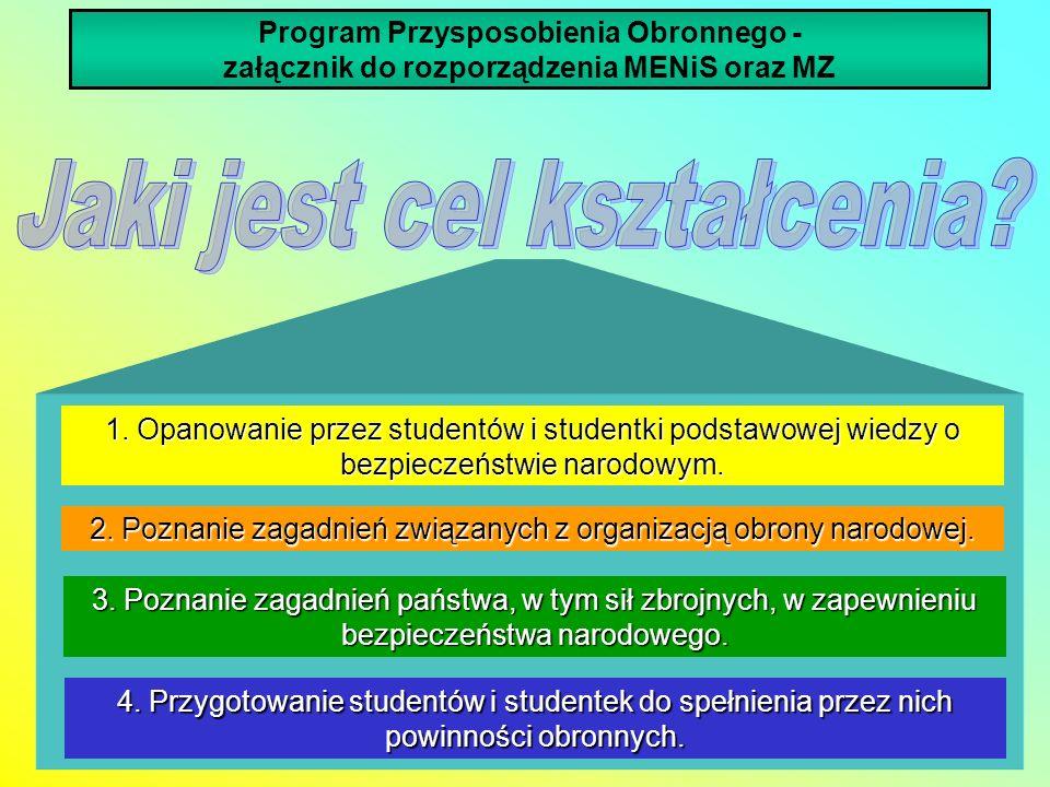 Program Przysposobienia Obronnego - załącznik do rozporządzenia MENiS oraz MZ 1. Opanowanie przez studentów i studentki podstawowej wiedzy o bezpiecze