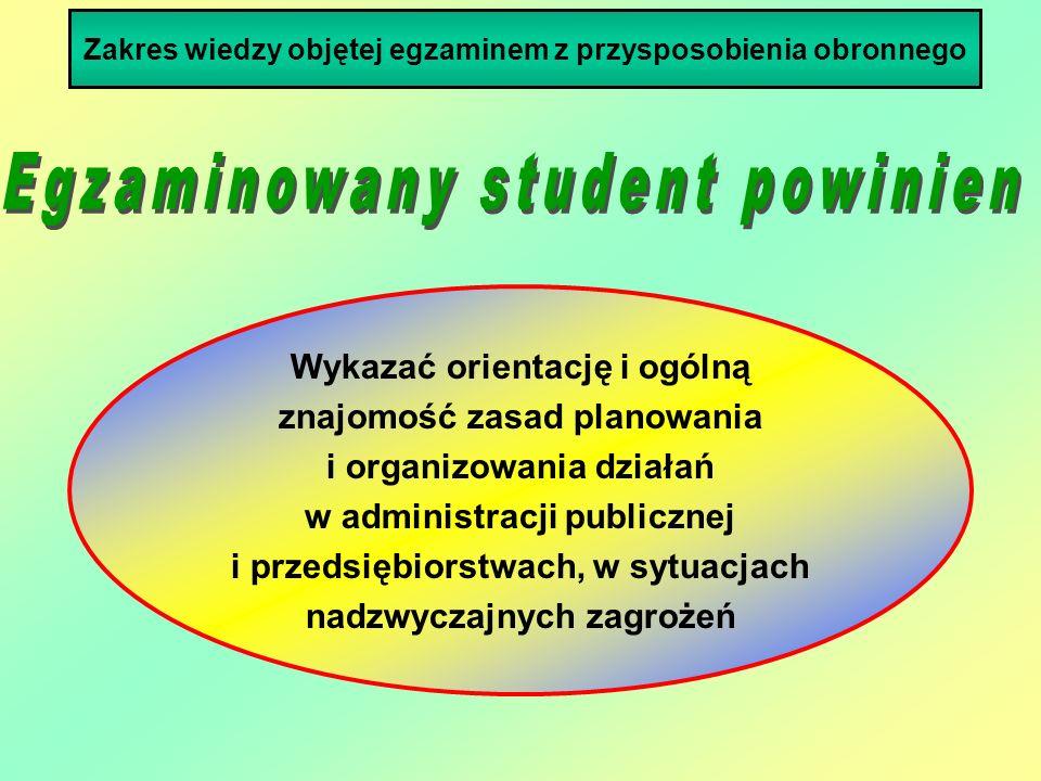 Zakres wiedzy objętej egzaminem z przysposobienia obronnego Wykazać orientację i ogólną znajomość zasad planowania i organizowania działań w administr