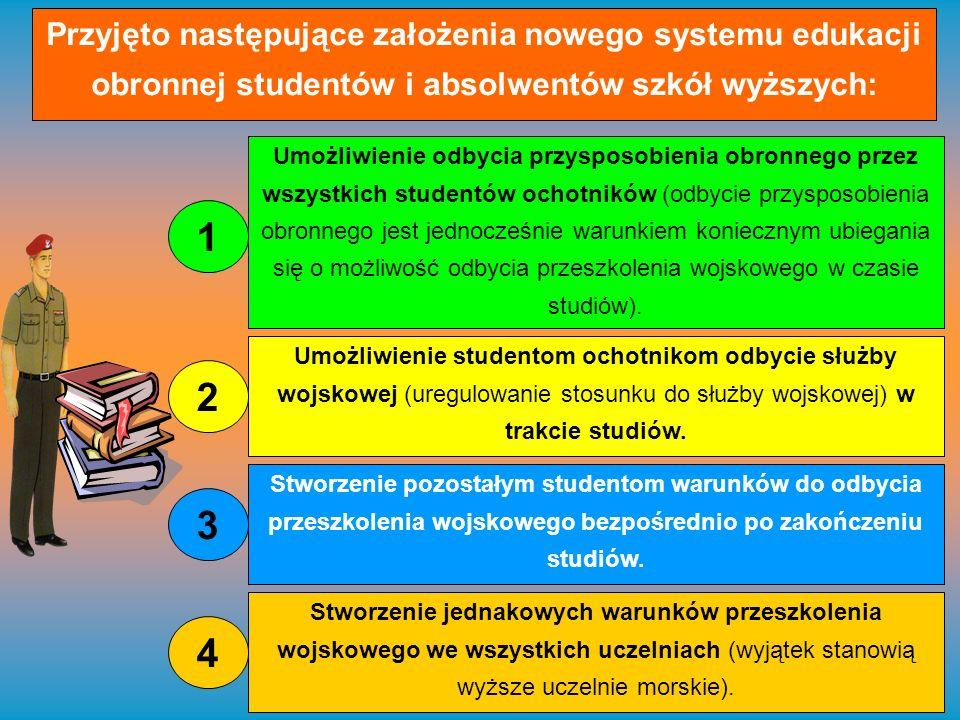 Przyjęto następujące założenia nowego systemu edukacji obronnej studentów i absolwentów szkół wyższych: Umożliwienie odbycia przysposobienia obronnego