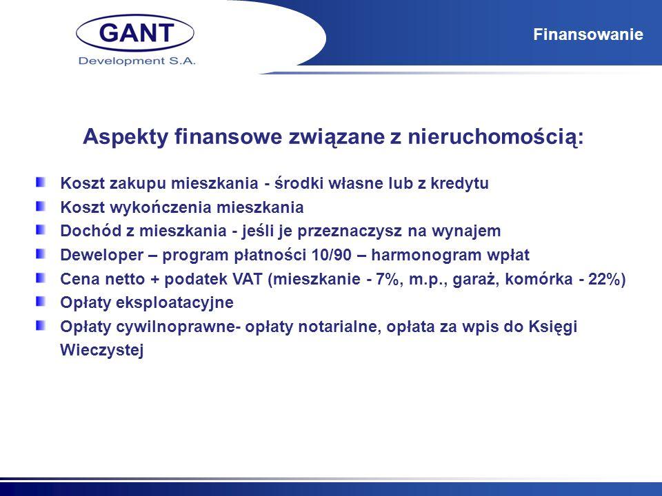 Finansowanie Aspekty finansowe związane z nieruchomością: Koszt zakupu mieszkania - środki własne lub z kredytu Koszt wykończenia mieszkania Dochód z