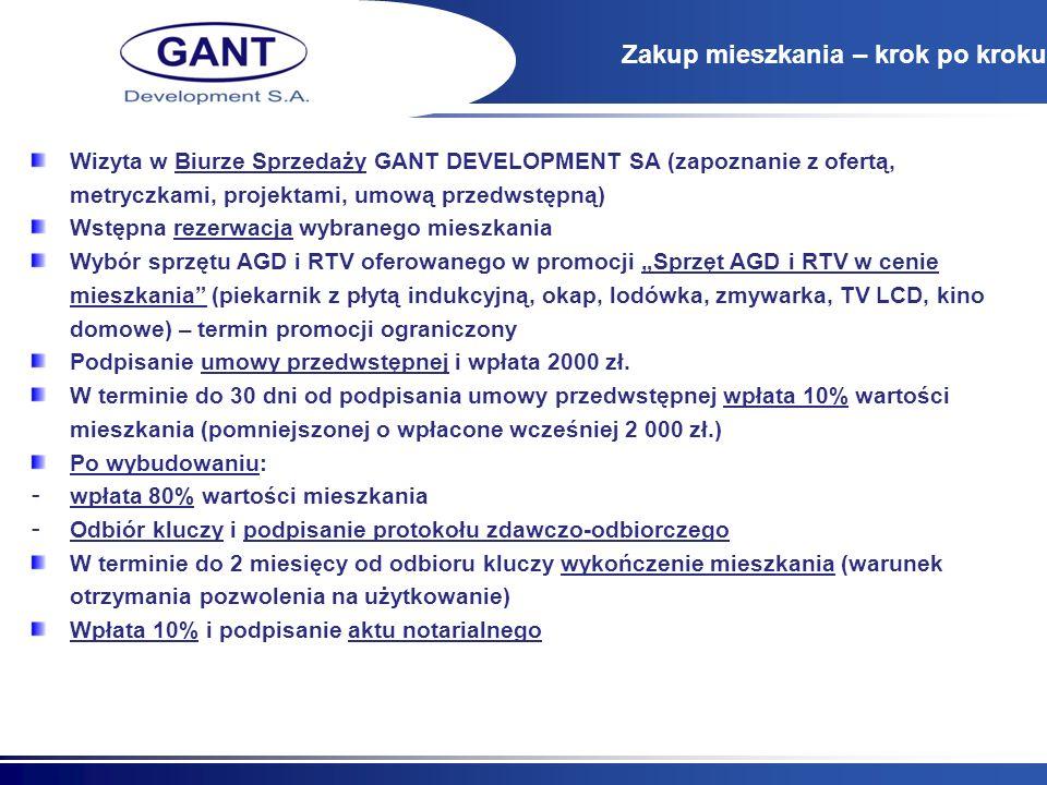 Zakup mieszkania – krok po kroku Wizyta w Biurze Sprzedaży GANT DEVELOPMENT SA (zapoznanie z ofertą, metryczkami, projektami, umową przedwstępną) Wstę