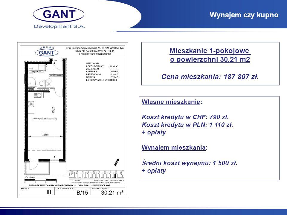 Wynajem czy kupno Własne mieszkanie: Koszt kredytu w CHF: 790 zł. Koszt kredytu w PLN: 1 110 zł. + opłaty Wynajem mieszkania: Średni koszt wynajmu: 1