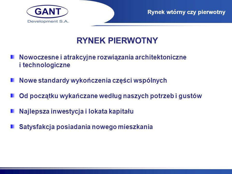 Zakup mieszkania – krok po kroku Wizyta w Biurze Sprzedaży GANT DEVELOPMENT SA (zapoznanie z ofertą, metryczkami, projektami, umową przedwstępną) Wstępna rezerwacja wybranego mieszkania Wybór sprzętu AGD i RTV oferowanego w promocji Sprzęt AGD i RTV w cenie mieszkania (piekarnik z płytą indukcyjną, okap, lodówka, zmywarka, TV LCD, kino domowe) – termin promocji ograniczony Podpisanie umowy przedwstępnej i wpłata 2000 zł.