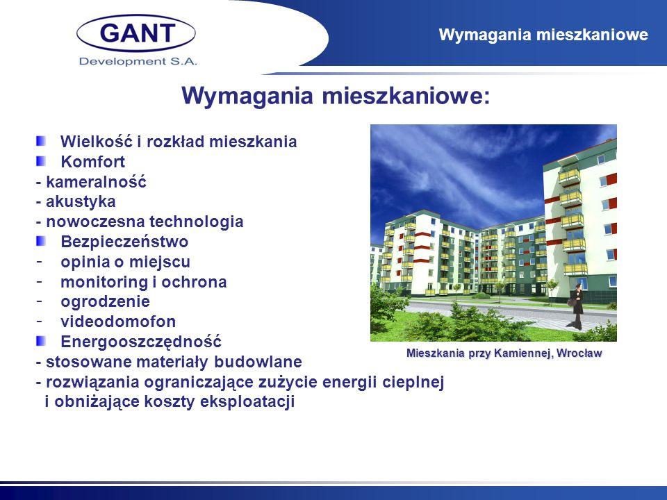 Wymagania mieszkaniowe Wymagania mieszkaniowe: Wielkość i rozkład mieszkania Komfort - kameralność - akustyka - nowoczesna technologia Bezpieczeństwo