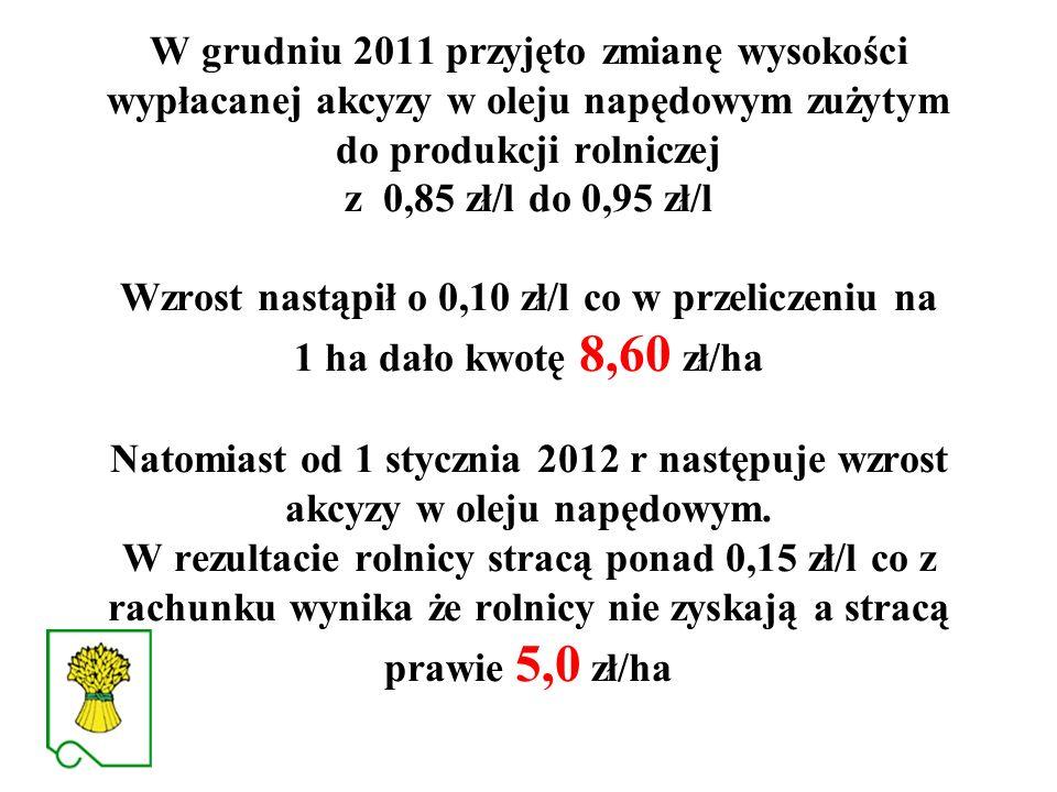 W grudniu 2011 przyjęto zmianę wysokości wypłacanej akcyzy w oleju napędowym zużytym do produkcji rolniczej z 0,85 zł/l do 0,95 zł/l Wzrost nastąpił o